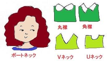襟の形 イメコン 骨格診断