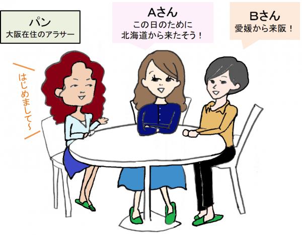 イメコン 合同 グループ