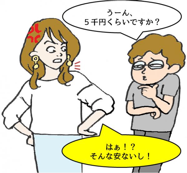 関西人、大阪、いくらだと思う